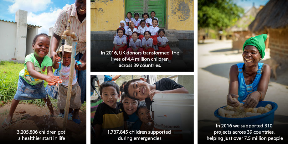 Our work around the world