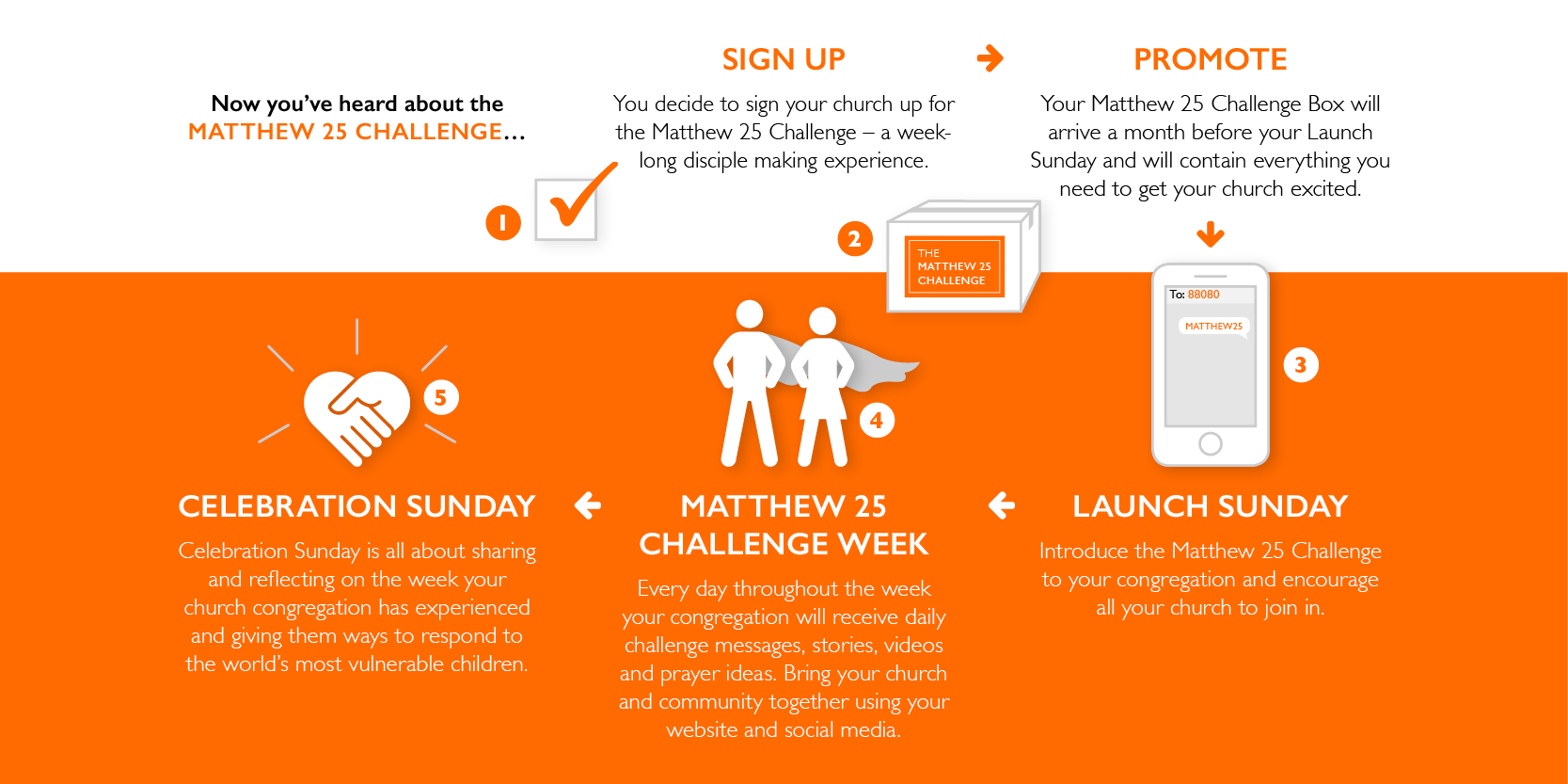 Sign up, promote, launch and celebrate