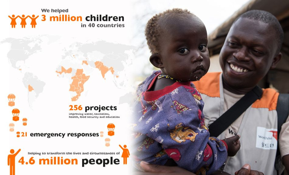 We helped 3 million children in 40 countries.