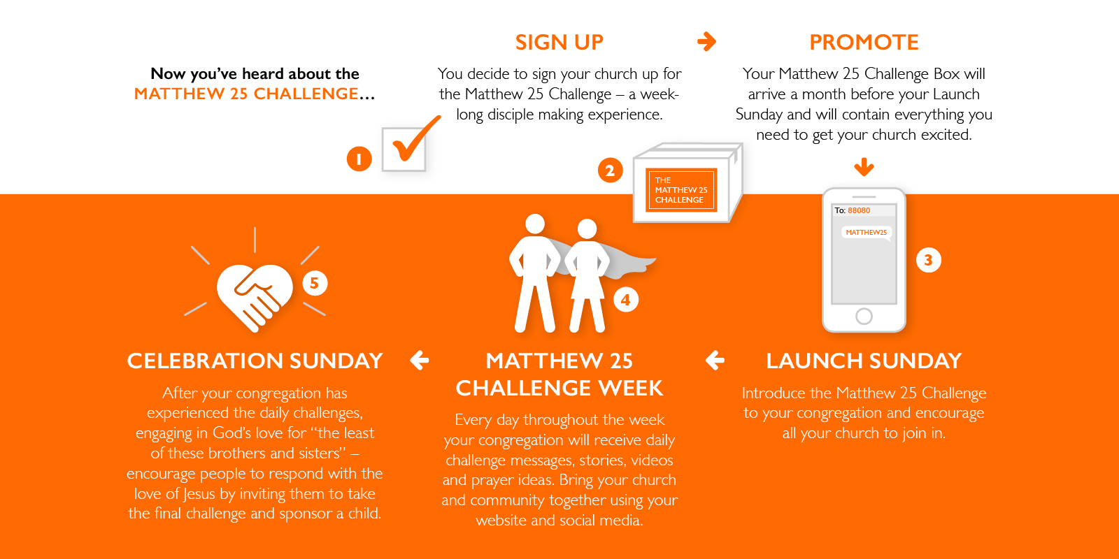 Matthew 25-Infographic_04.png