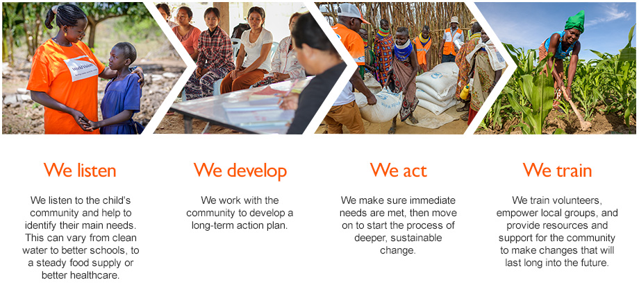 How World Vision works with communities